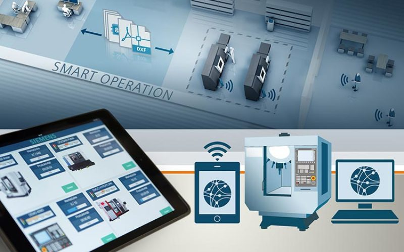 Simple integration of machine tools into production processes for improved productivity